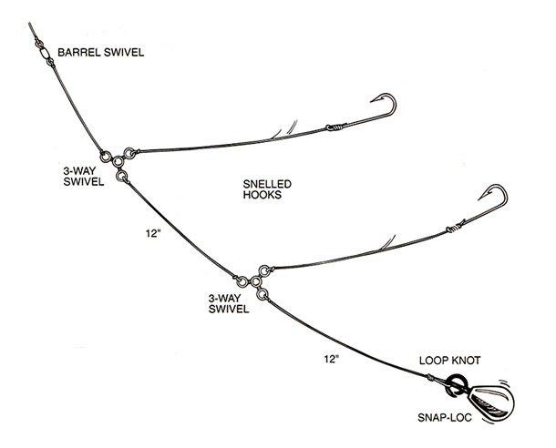 Snap-Loc-Pan-Fishing-Rig